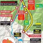New Route of Kedarnath Yatra to Be In Readiness before Start of Season