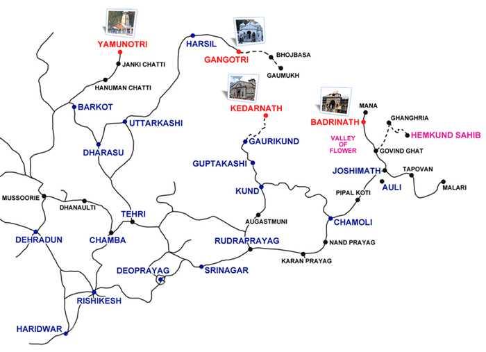 delhi badrinath distance