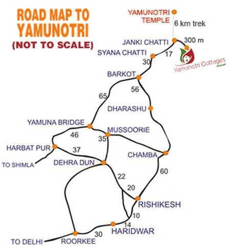 How to Reach Yamunotri Temple by Bus, Train, Car, Flight / Air / Road